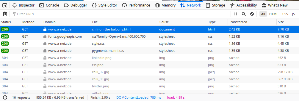 In the developer tools of Firefox, you can see how many resources are cached now.