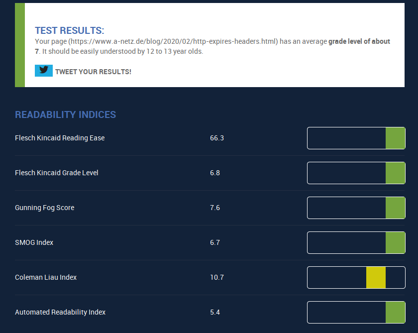 Readability check results from WebFX